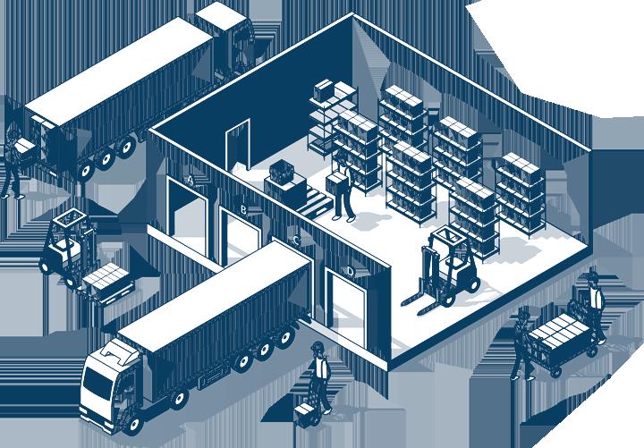 rendimiento de un centro logístico